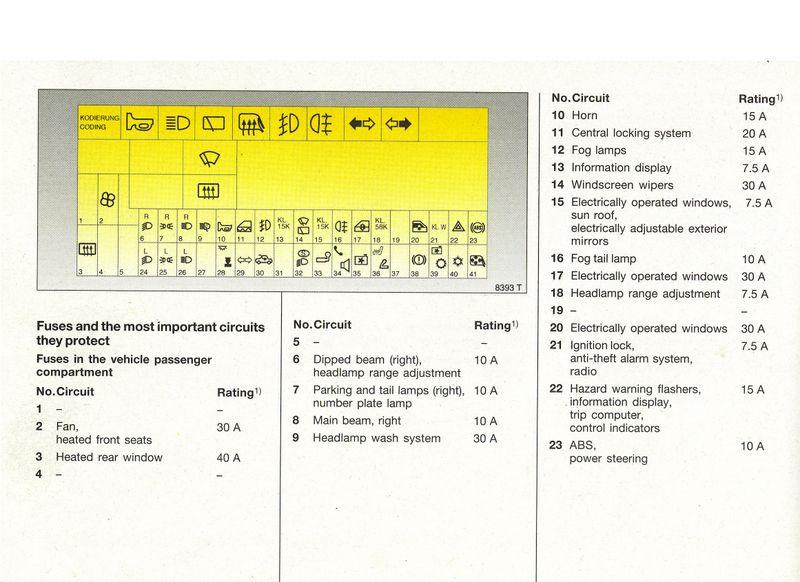 MK4 Fusebox and Relay diagram | Car fuse box | Diagram, Travel