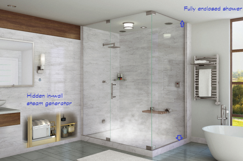Is Steamtherapy The Modern Fountain of Youth? | Steam showers ...