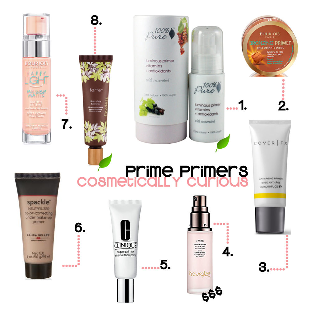 8 of the best Primers for all Skin Types feat. CoverFX