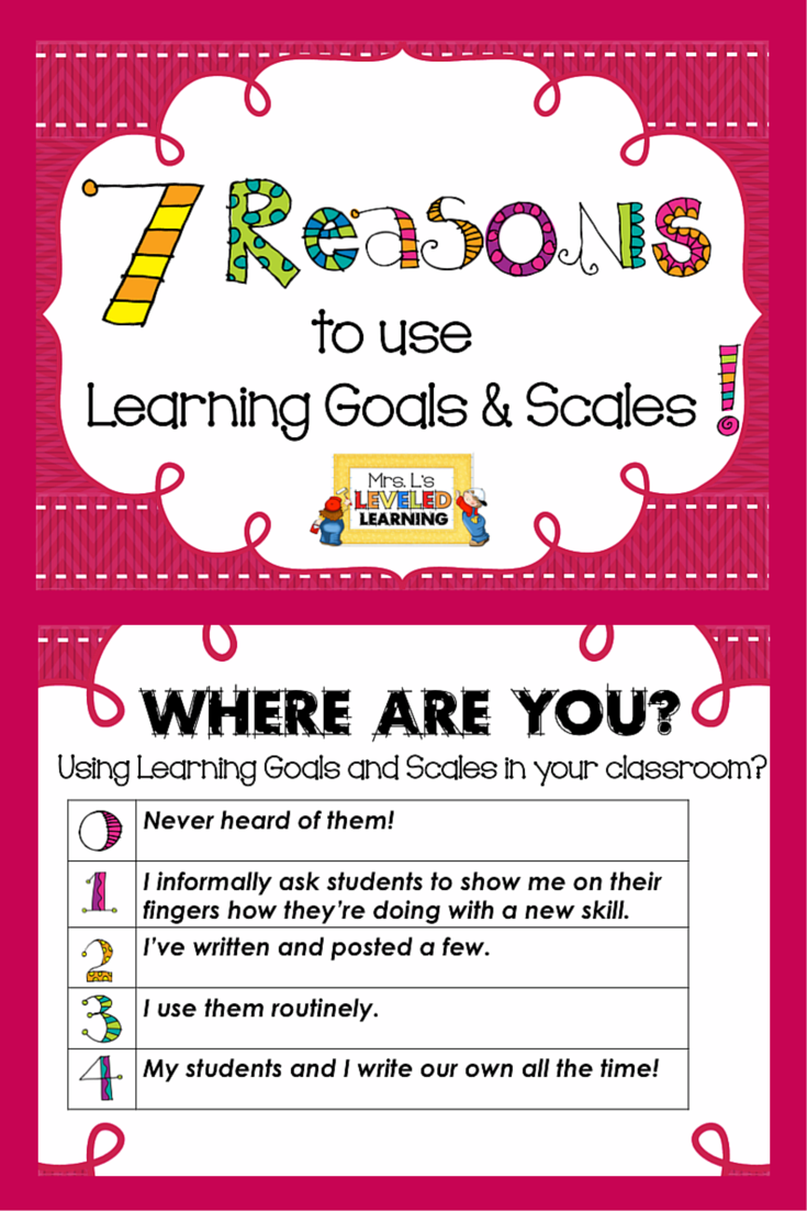 Initially, Marzano Scales were forced on me through some district professional development. After starting to use them I really saw the benefit for students and the response I got from them was amazing!! Here are my top 7 reasons for using Marzano Scales in any classroom!