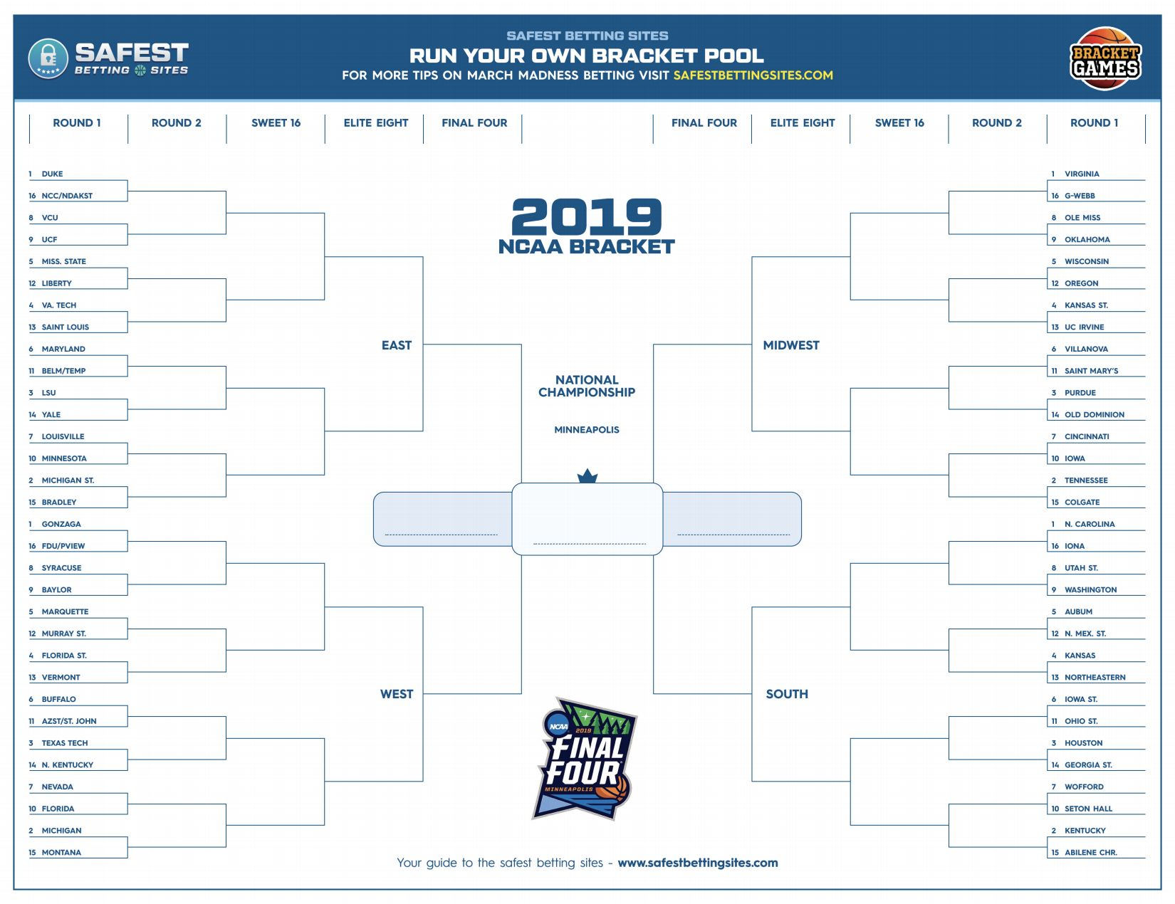 The Charming March Madness 2019 Bracket Template Free Printable Pdf With Regard To Blank March Ma In 2020 Ncaa Bracket Templates Printable Free March Madness Bracket
