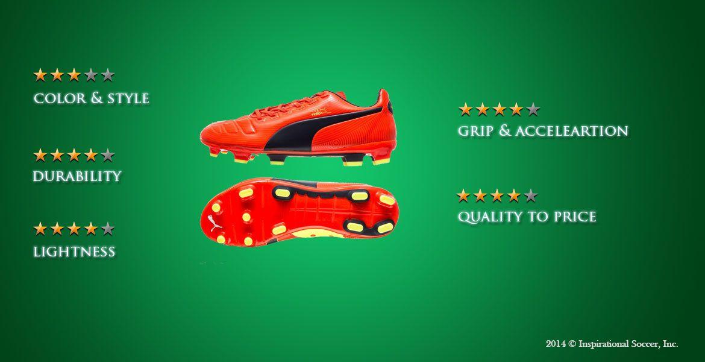 67d07c046e8752 Best Cheap Puma Soccer Cleats – Puma EvoPower 3 FG Review