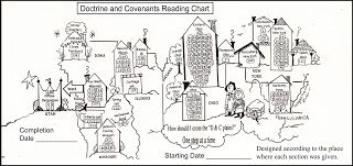 Doctrine and Covenants reading chart-at the bottom of the
