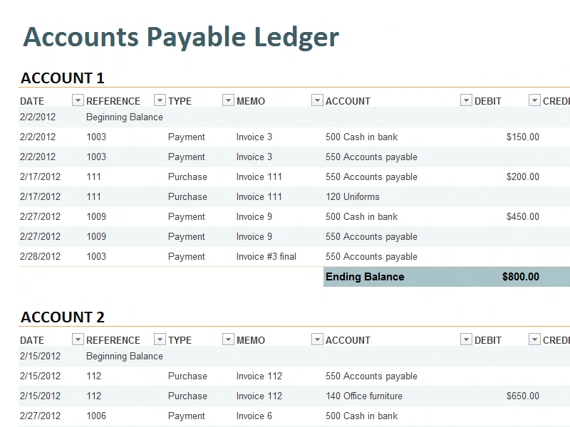 payment ledger form