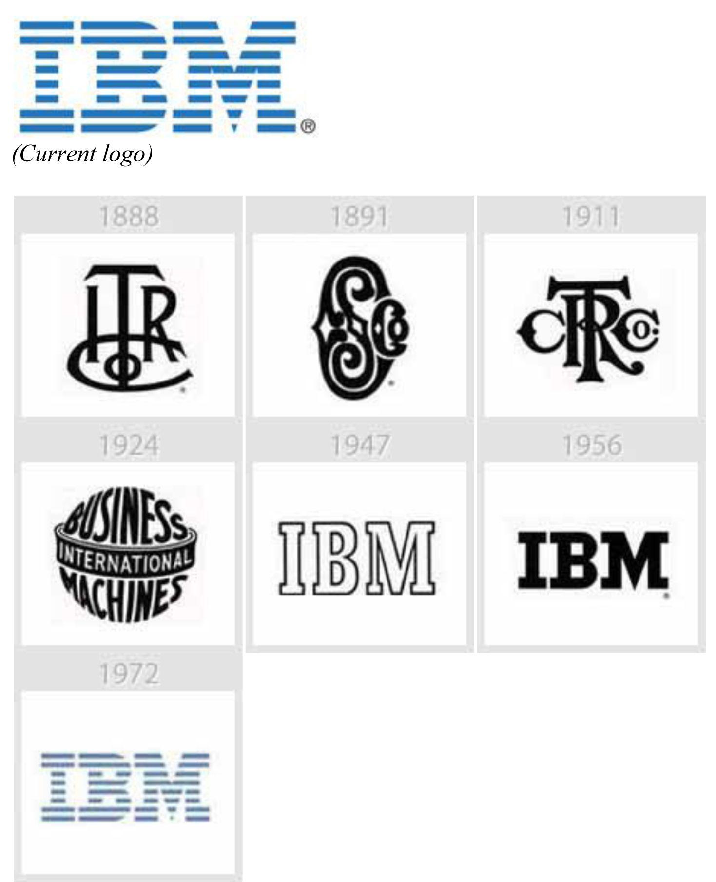 IBM Brand evolution ibm brand evolution logo design
