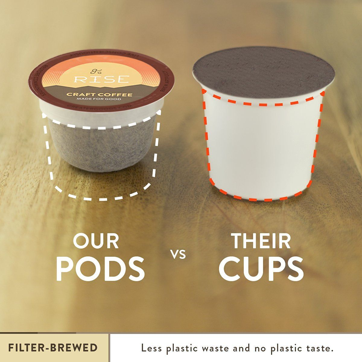 Rise Coffee EcoFriendly Kcups by Greater Goods Plastic