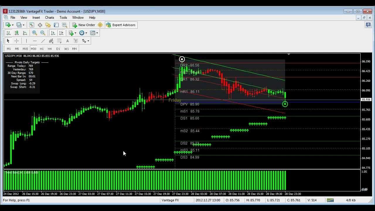 free binary options trading demo accounts