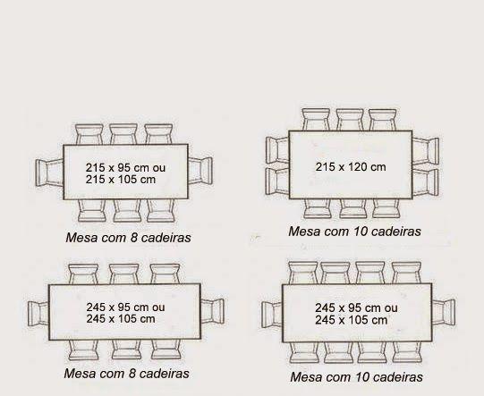 Medidas de mesas de jantar : redondas, ovais e retangulares ~ *Decoração e Invenção*