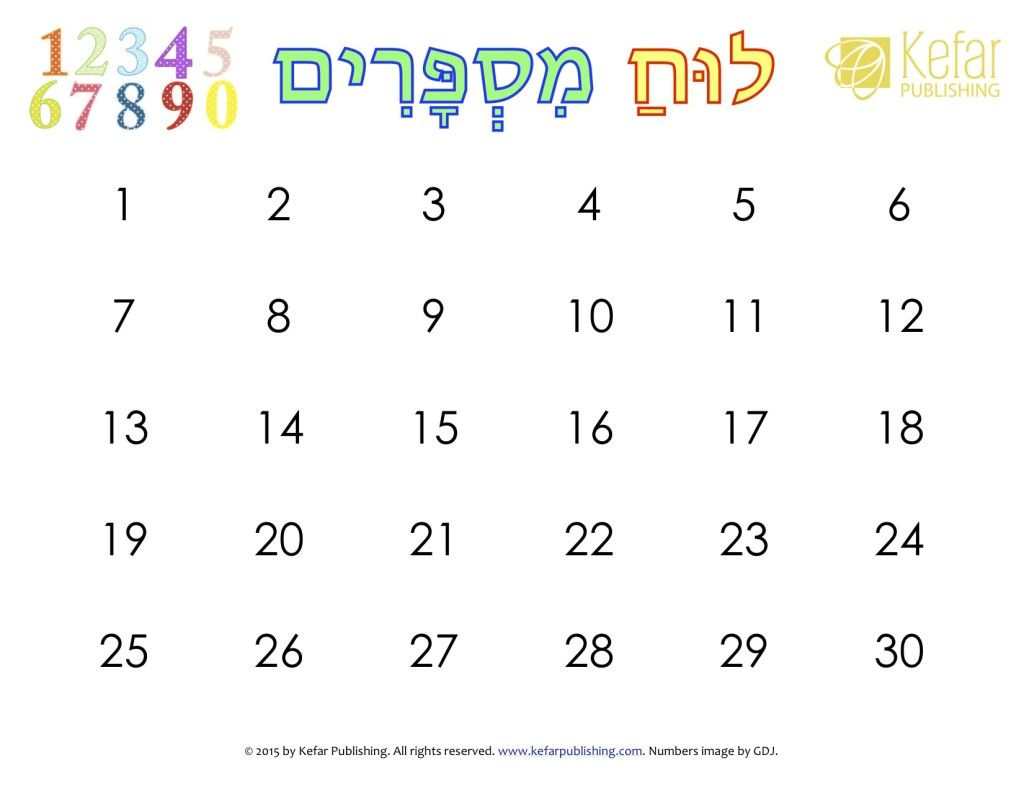 Free Kefar Publishing Printable Numbers Mat For A Variety