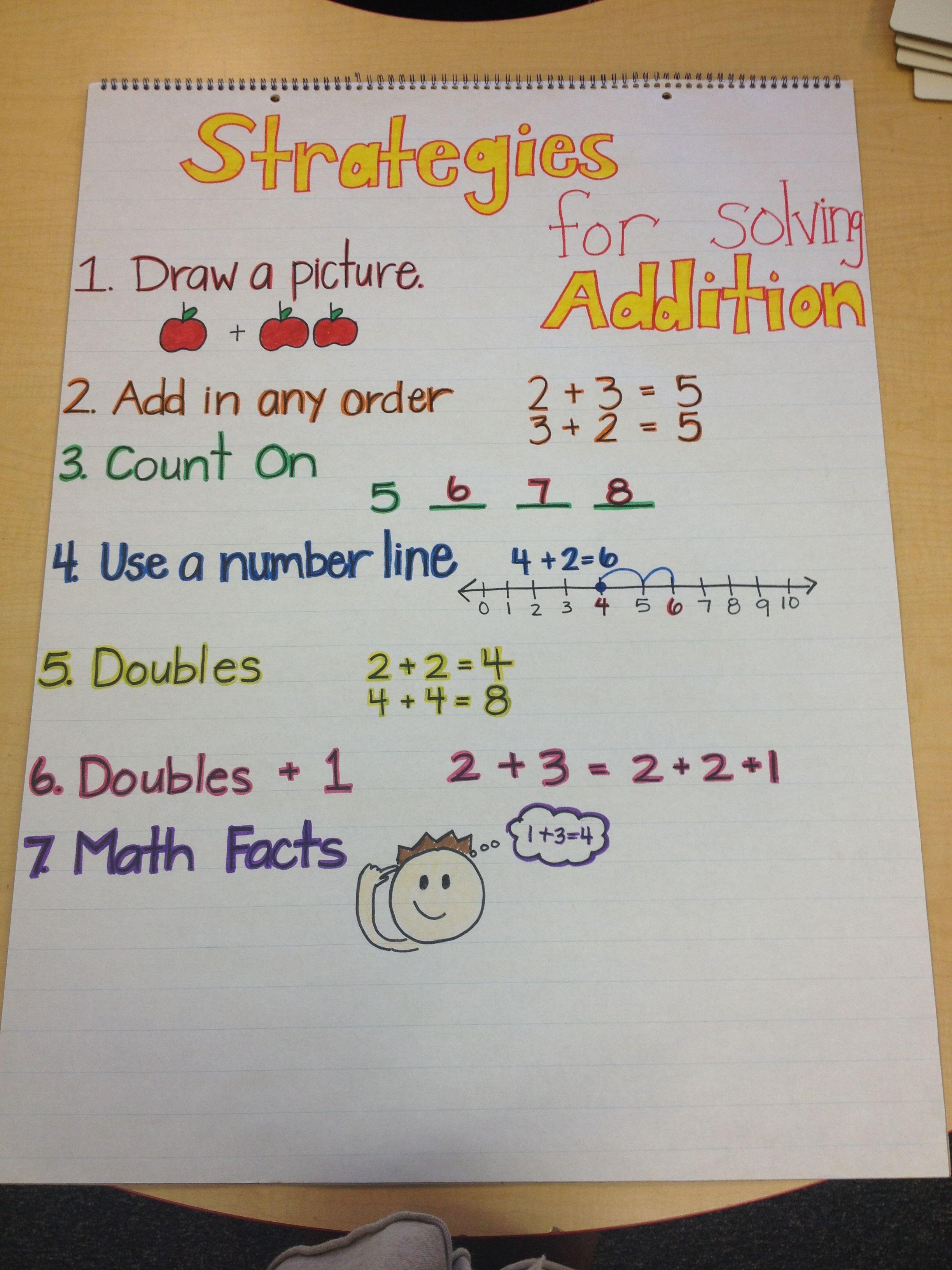 First Grade addition strategies chart 1st grade math