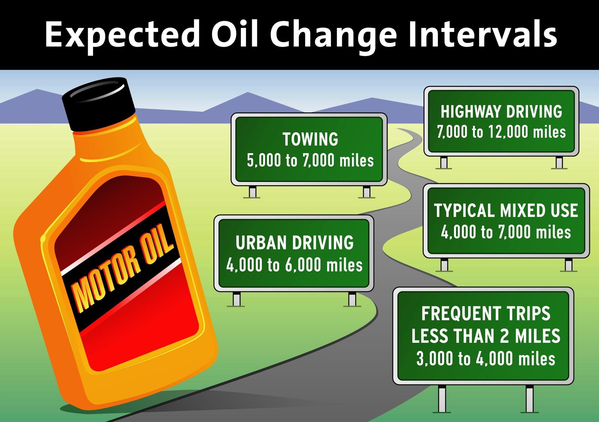 This graphic, created by GM several years ago, gives a