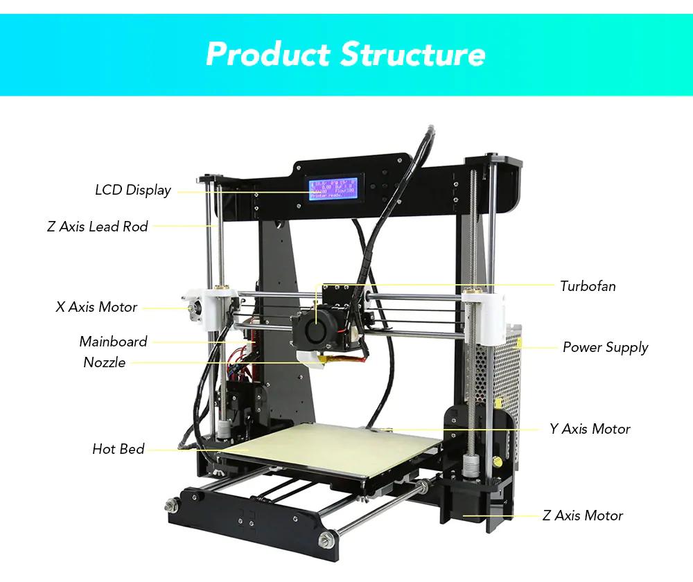 Usa Anet A8 Desktop 3d Printer 192 94 Free Shipping With Images Desktop 3d Printer Printer 3d Printer