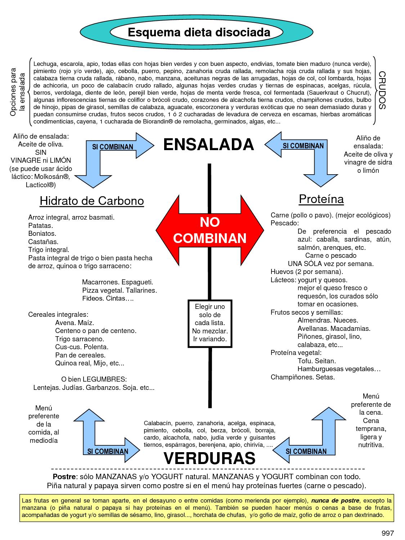 A dieta sin ansiedad pdf