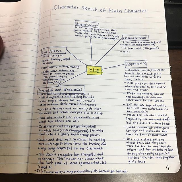 have students create a character sketch while prewriting