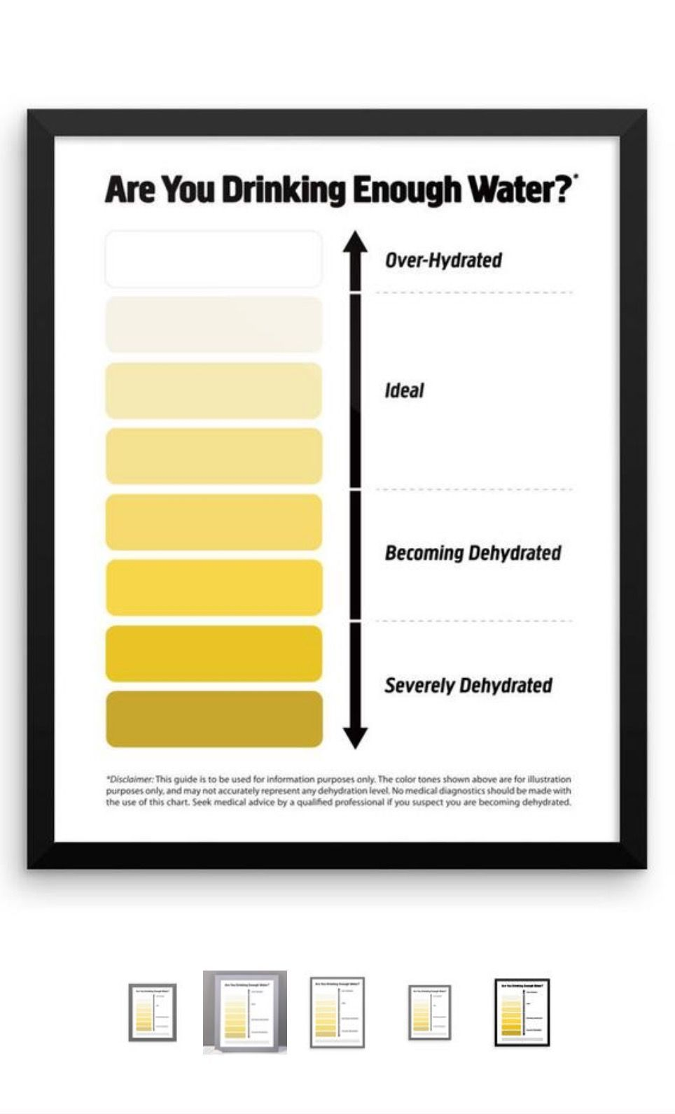 Framed Urine Color Chart Pee Color Chart Water Intake Chart Etsy In 2021 Pee Color Water Intake Chart Pee Chart