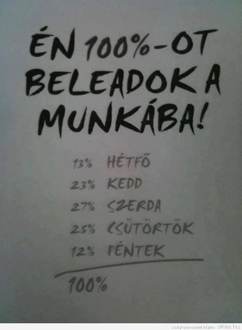 munka vicces idézetek Pin by Fa Zone on Vicces dolgok | Funny quotes, Funny moments