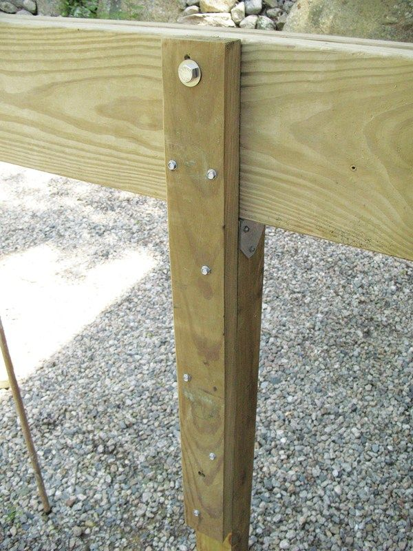 Stronger Post To Beam Connections Deck Designs Backyard Pergola Pergola Pictures