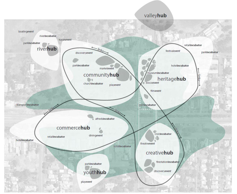 Concept diagram consept diagram pinterest for Conceptual architecture diagram