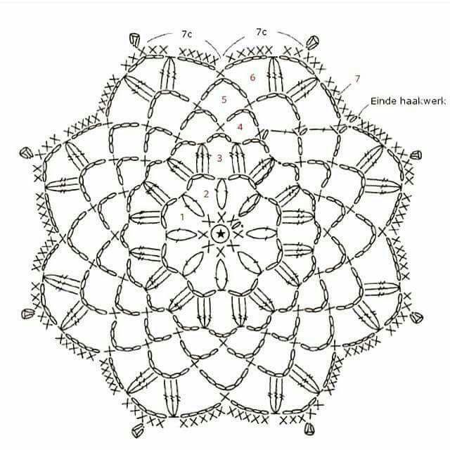 Pin de Francis Vicens Castela en tutoriales crochet | Pinterest