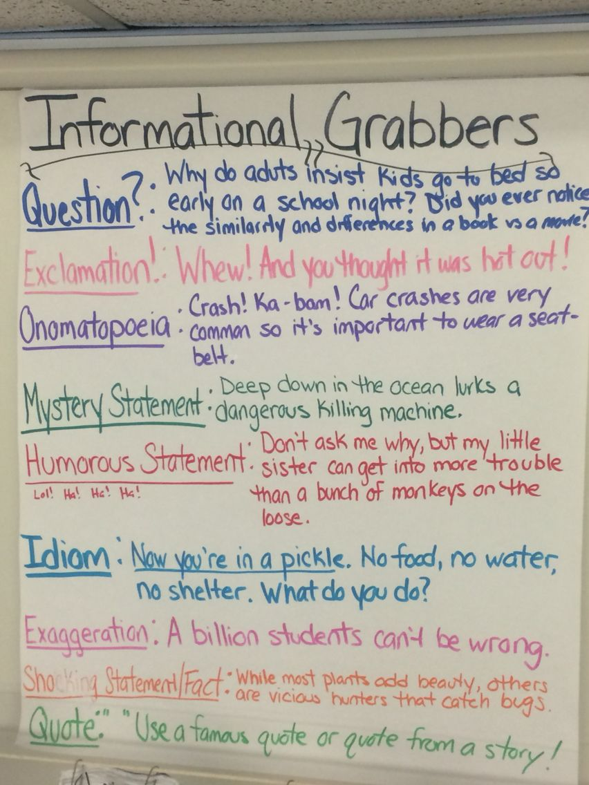 informational writing  5th grade  ela  anchor charts  writers workshop  hooks