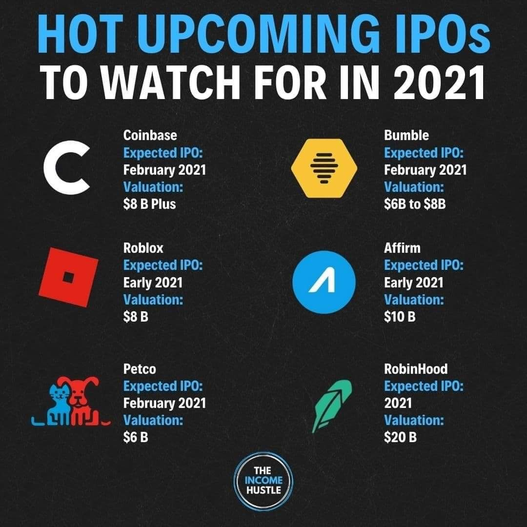 Upcoming Ipo S 2021 In 2021 Finance Investing Money Management Advice Dividend Investing