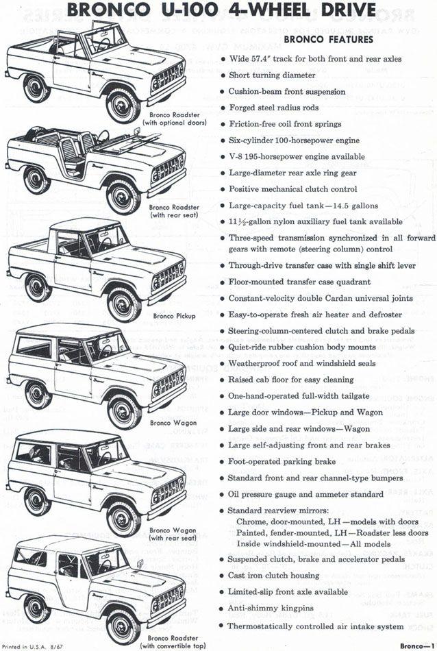 1968 Ford Bronco Ford Bronco Bronco Classic Bronco