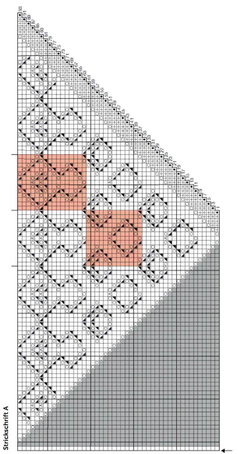 Photo of Lace-Dreieckstuch im Ajour-Muster – kostenlose Strickanleitung