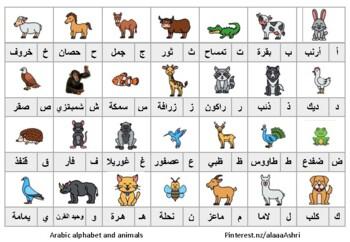 Arabic Letters Animal Atlas جدول الأحرف العربية المصو ر Animal Atlas Animals Handemade