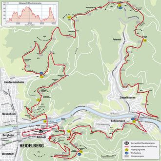 gelita trail marathon heidelberg strecke route. Black Bedroom Furniture Sets. Home Design Ideas