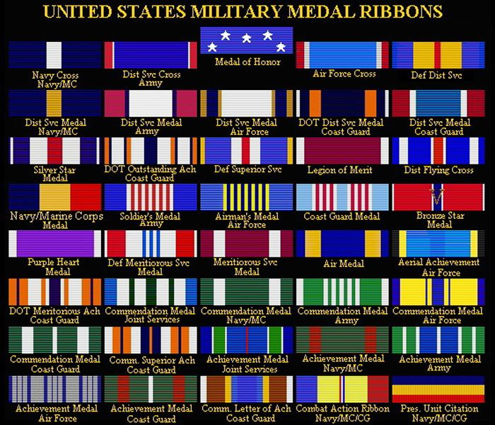 A guide to military medal ribbons    helpful for those who