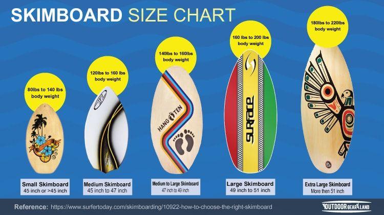Skimboard Size Chart Skimboards Surfing Beach Day