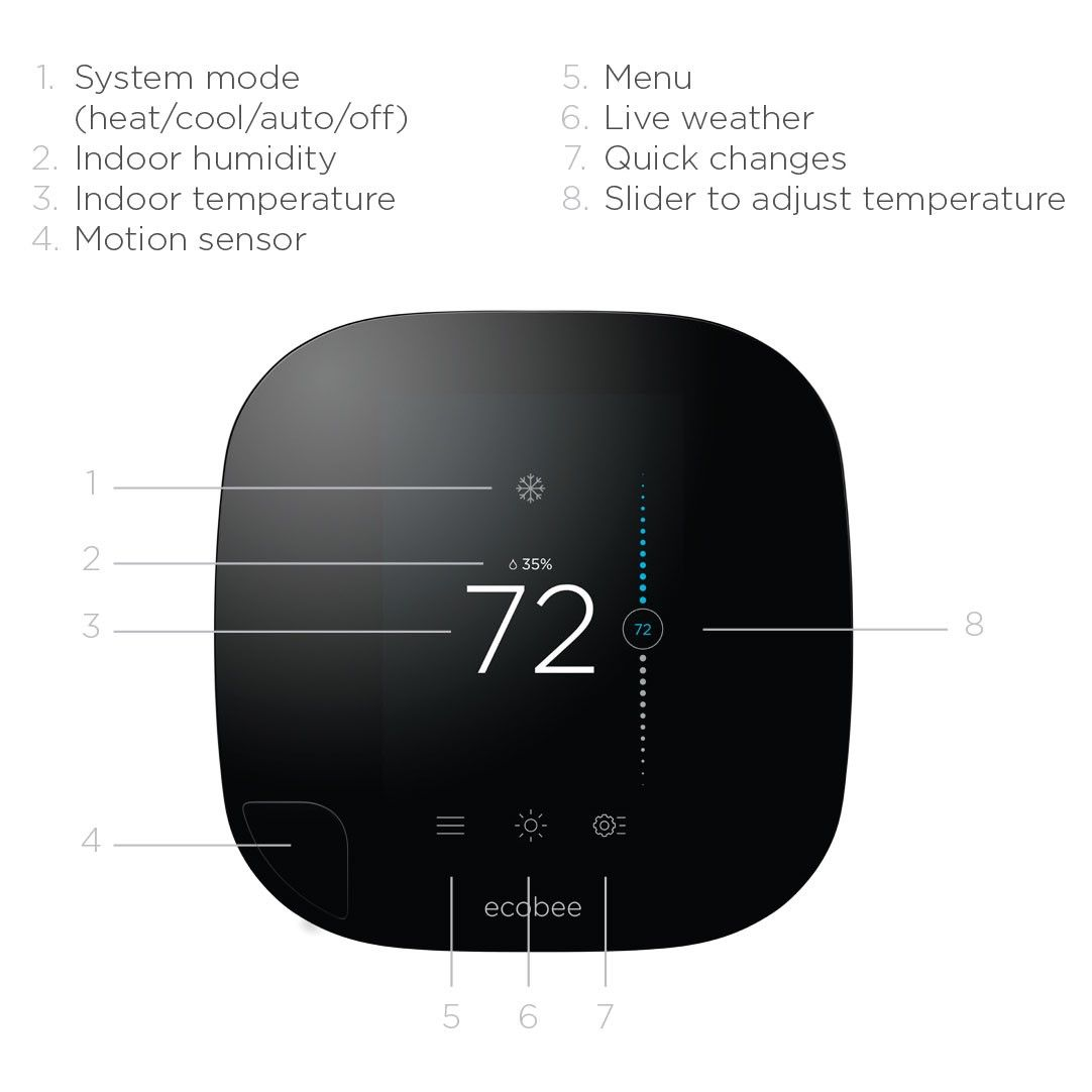 Ecobee Smart Wi Fi Thermostat