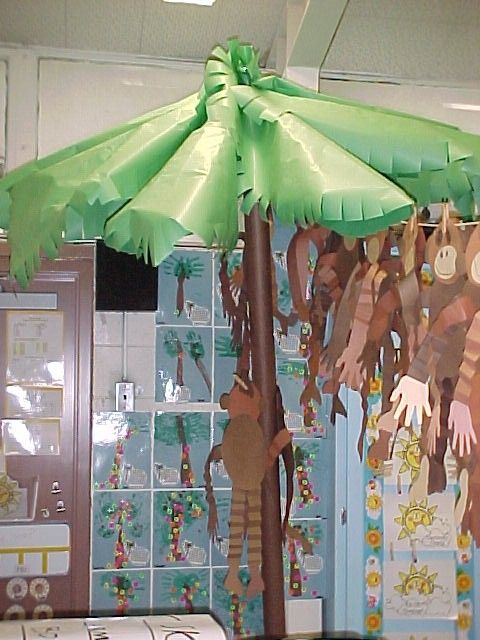Classroom Luau Ideas : Bulletin board sayings for hawaiian themed classroom