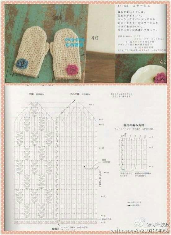 Manopla | variados | Pinterest | Gloves, Crochet and Crochet gloves