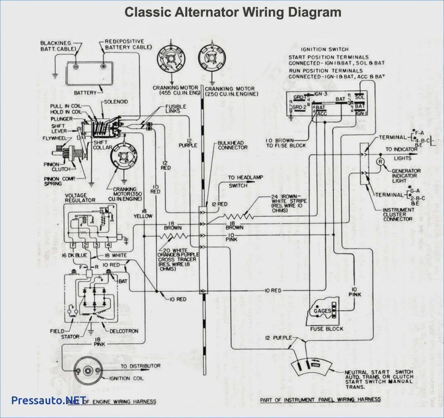 Northstar Engine Wiring Diagram In