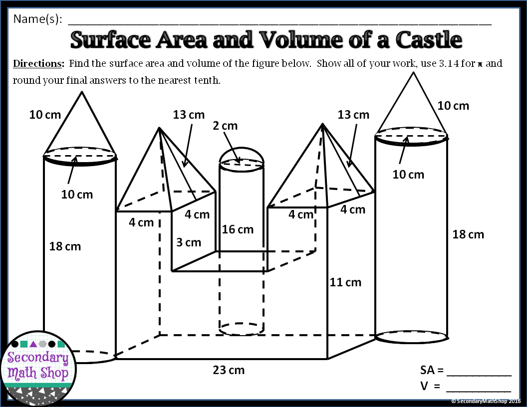 Activities to Encourage Collaboration #1: Surface Area and