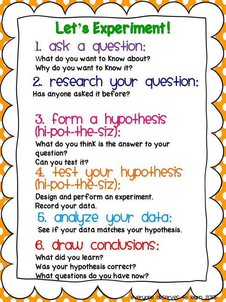 scientific method for kids   Scientific method posters ...