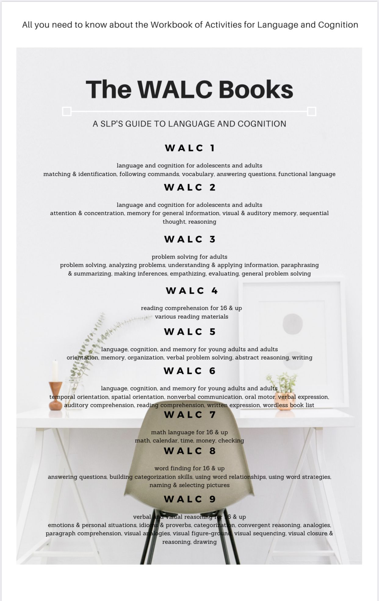 The Walc Book Cognitive Activitie Therapy Speech Paraphrasing In Oral Communication