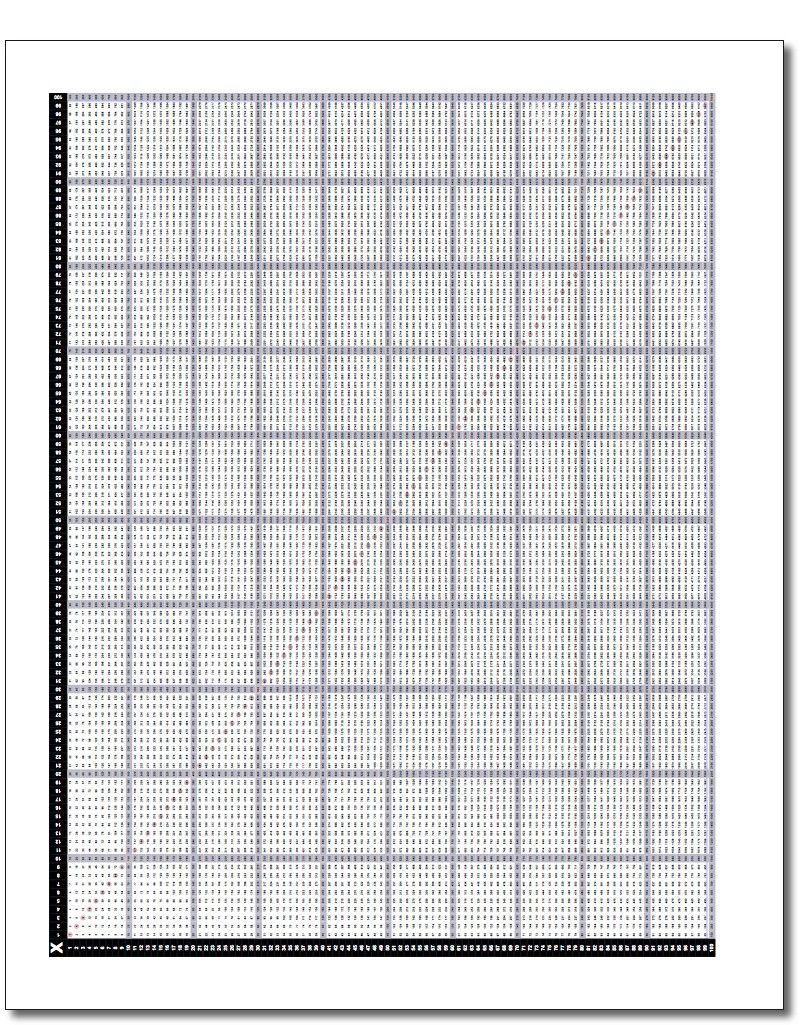 photograph relating to Printable Multiplication Tables Pdf identified as Printable 100x100 Multiplication Chart PDF Outstanding for