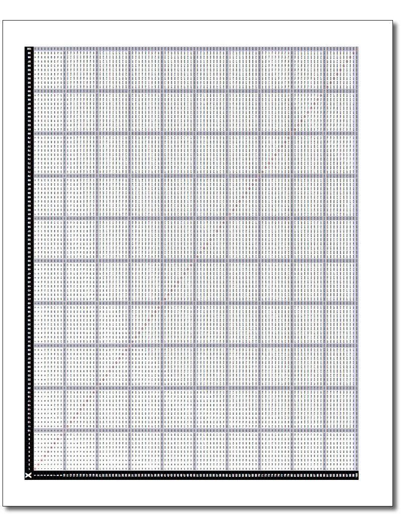 photo regarding Multiplication Table Printable Pdf named Printable 100x100 Multiplication Chart PDF Perfect for