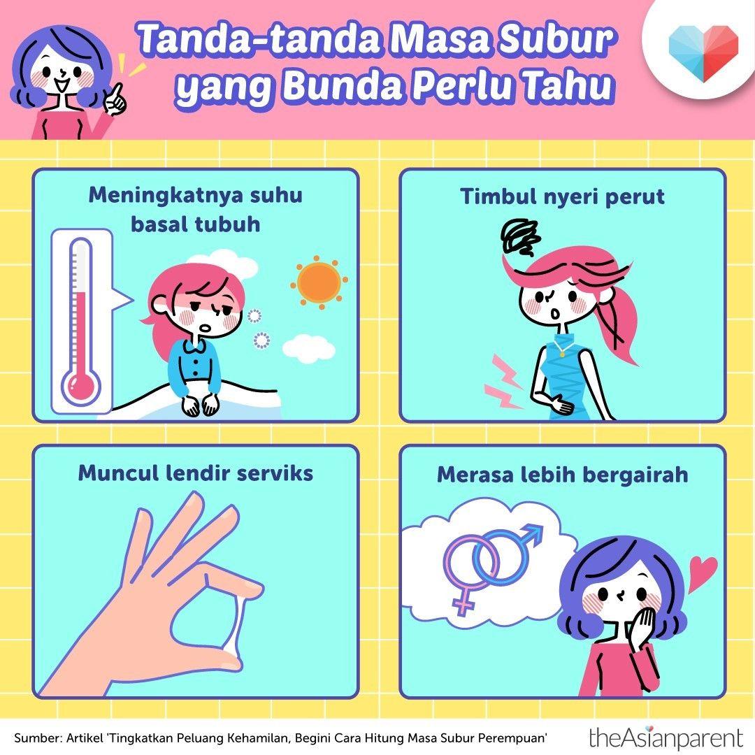 Pin Di Infographic