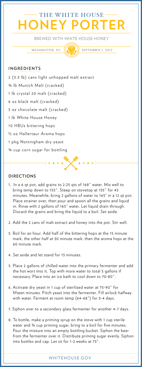 The White House Beer Brewing Recipes Honey Ale Honey Porter