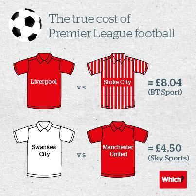 Love #football? Can't choose between #Sky Sports or #BT Sport? Take a look at their price per match http://blogs.which.co.uk/technology/tv-services/sky-sports-vs-bt-sport-premier-league-football/