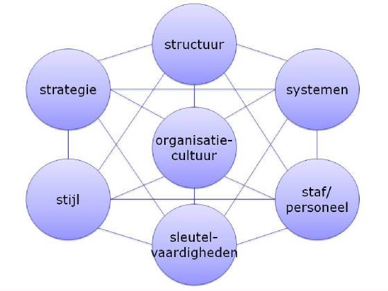 human resource 5 p model Us office of personnel management office of merit systems oversight and effectiveness strategic human resources management: aligning with the mission.