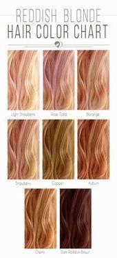 #Blonde #blondehair #Chart #Color #Hair #Reddish