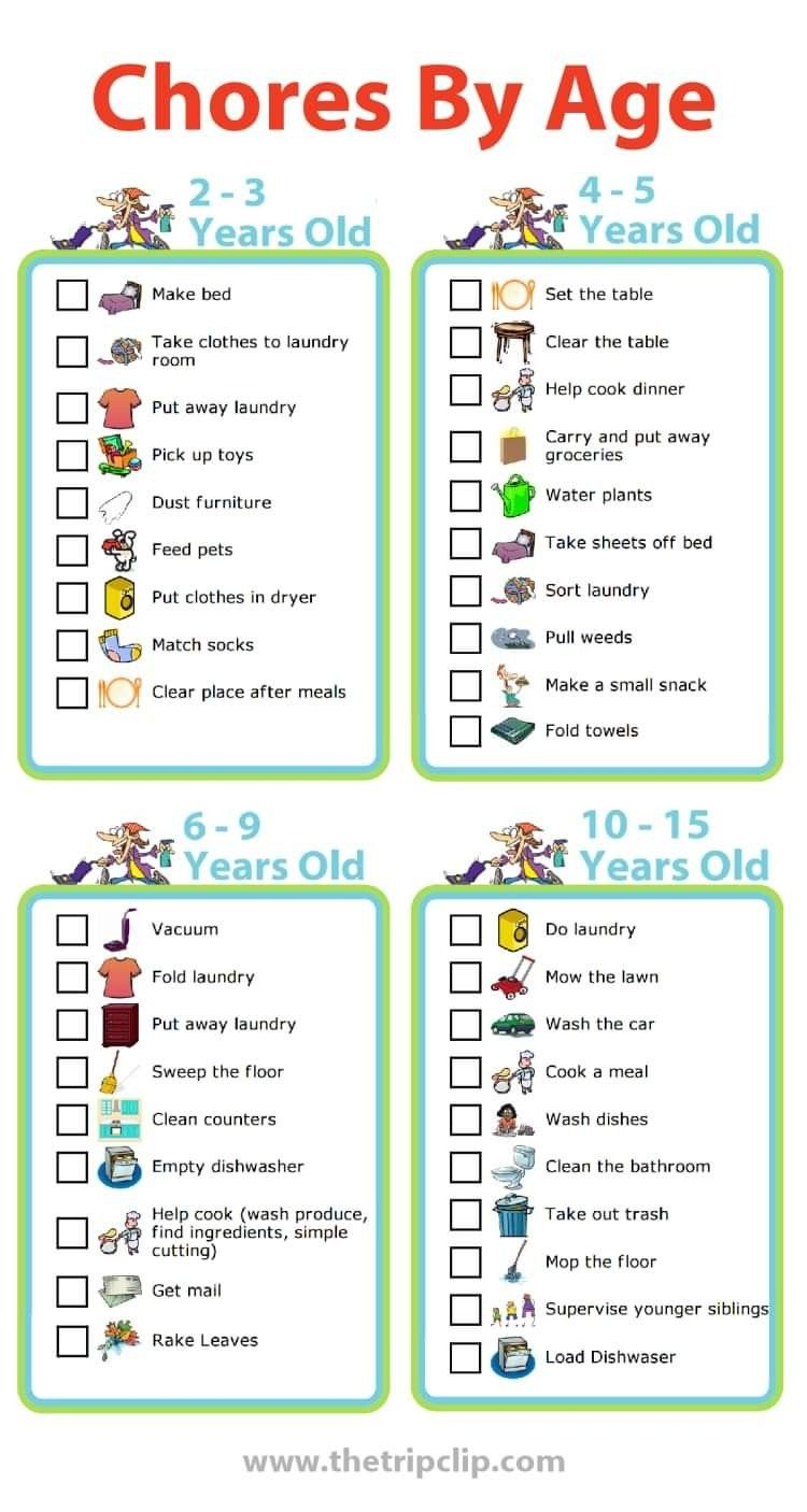 Chore Chart Chores For Kids Printable Activities For Kids Kids Parenting