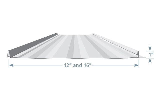 Gulflok Snap Lock Metal Roofing Metal Roofing Systems Roofing Systems Roofing