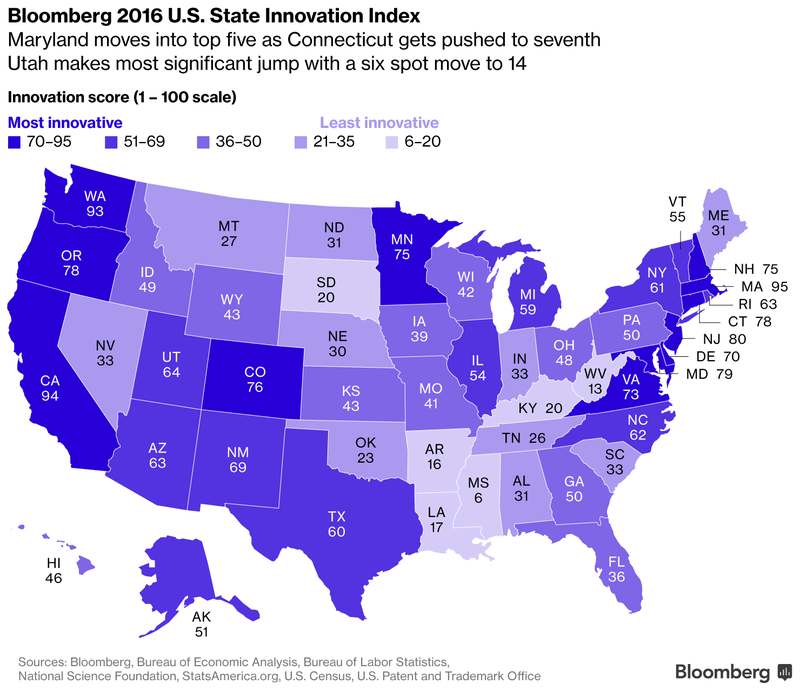 Bloomberg 2016 US State Innovation Index sexy figures Pinterest