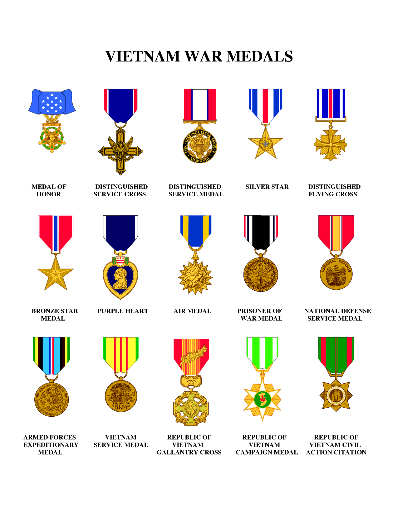 Heart Purple Vietnam Service Medal | scope of work template | The ...
