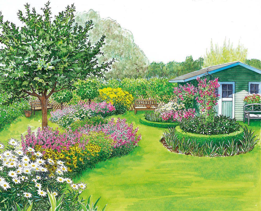 Zwei Ideen Fur Eine Grosse Rasenflache Gartengestaltung Garten Blumenbeete